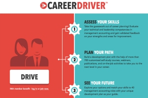 careerdriver